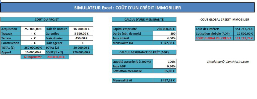 Quelques liens utiles for Ptz 2017 calcul